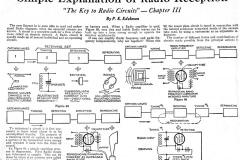 Diagramme dans Radio Digest, 1924, p8