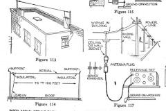 Diagramme d'antennes