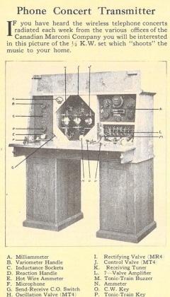 Émetteur Marconi de 500W, 1921